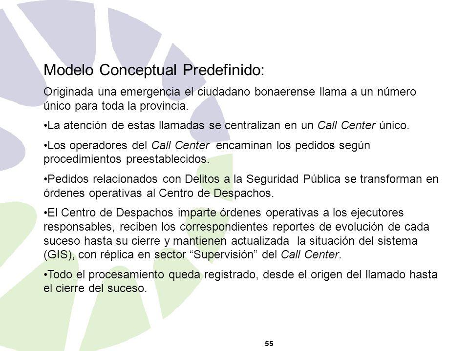 55 Modelo Conceptual Predefinido: Originada una emergencia el ciudadano bonaerense llama a un número único para toda la provincia.