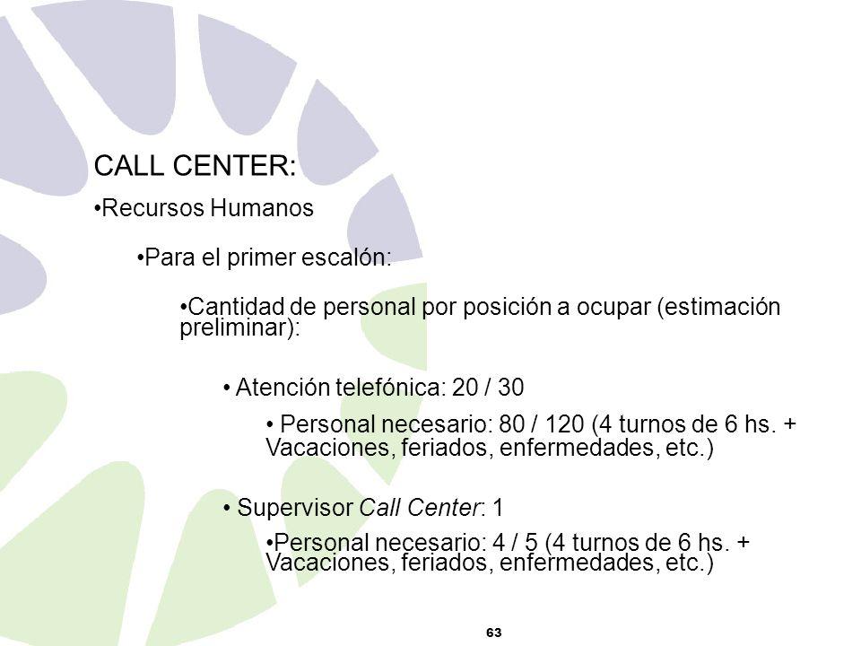 63 CALL CENTER: Recursos Humanos Para el primer escalón: Cantidad de personal por posición a ocupar (estimación preliminar): Atención telefónica: 20 / 30 Personal necesario: 80 / 120 (4 turnos de 6 hs.