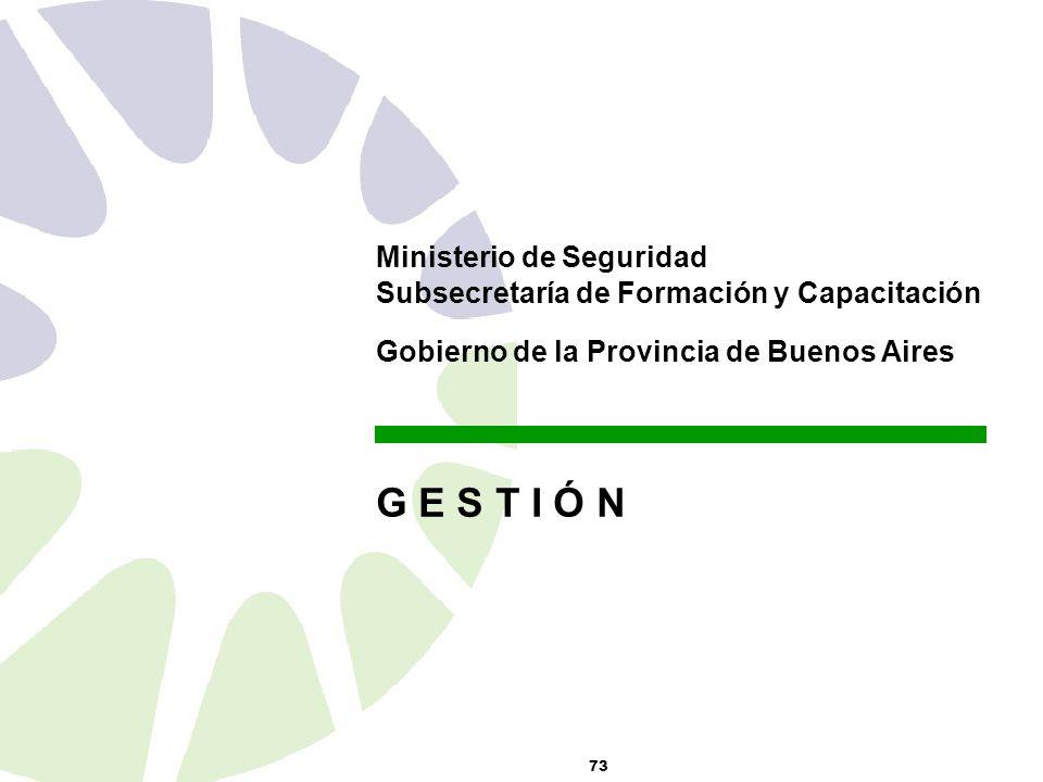 73 G E S T I Ó N Ministerio de Seguridad Subsecretaría de Formación y Capacitación Gobierno de la Provincia de Buenos Aires