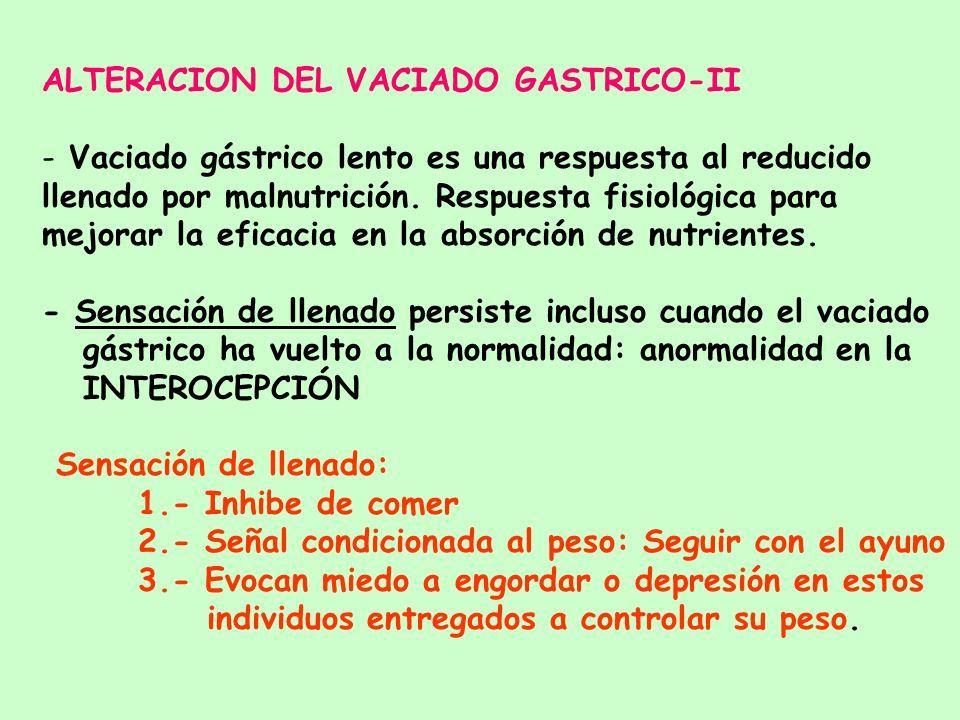 ALTERACION DEL VACIADO GASTRICO-I Factor de mantenimiento conducta alimentaria anoréxica. -La tasa de vaciado gástrico es un importante modulador del