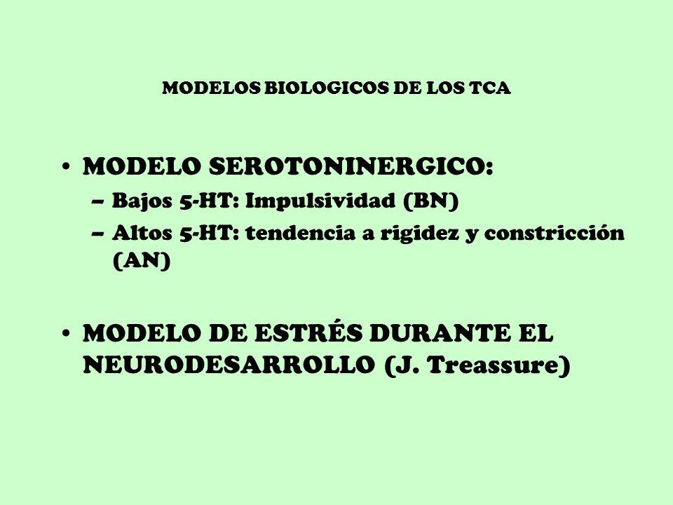 ALTERACION DEL VACIADO GASTRICO-II - Vaciado gástrico lento es una respuesta al reducido llenado por malnutrición. Respuesta fisiológica para mejorar