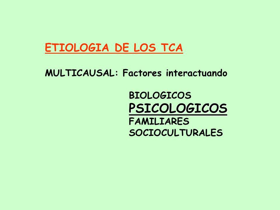 MODELOS BIOLOGICOS DE LOS TCA MODELO SEROTONINERGICO: –Bajos 5-HT: Impulsividad (BN) –Altos 5-HT: tendencia a rigidez y constricción (AN) MODELO DE ES