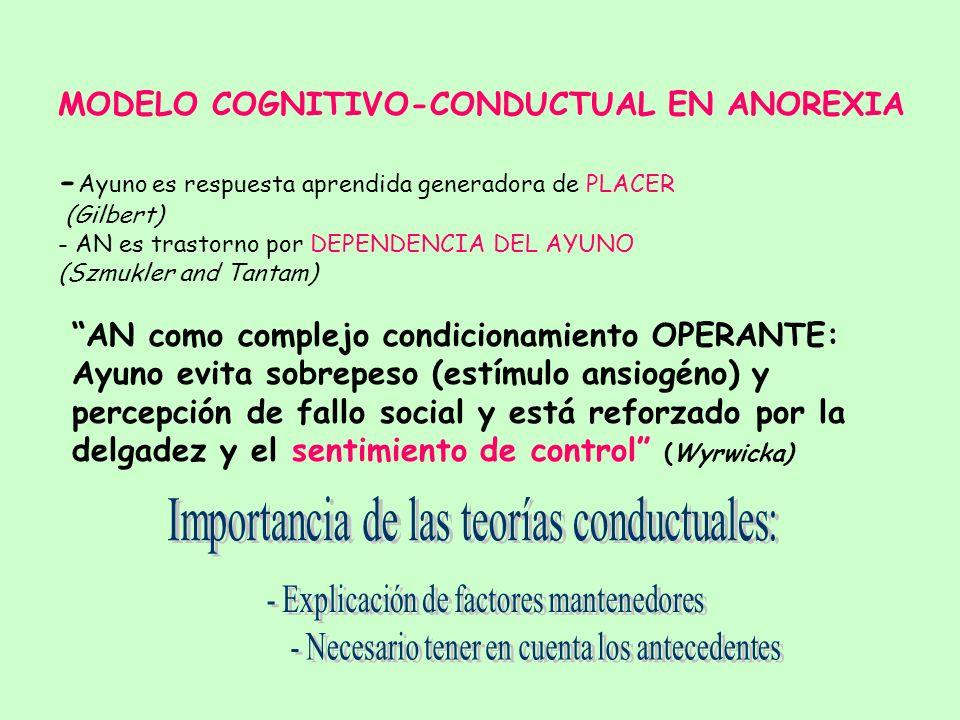 MODELO COGNITIVO-CONDUCTUAL DE ANOREXIA Modelos Básicos: - Conducta APRENDIDA mantenida por REFUERZO POSITIVO y NEGATIVO (Social) (Evitar sobrepeso, c