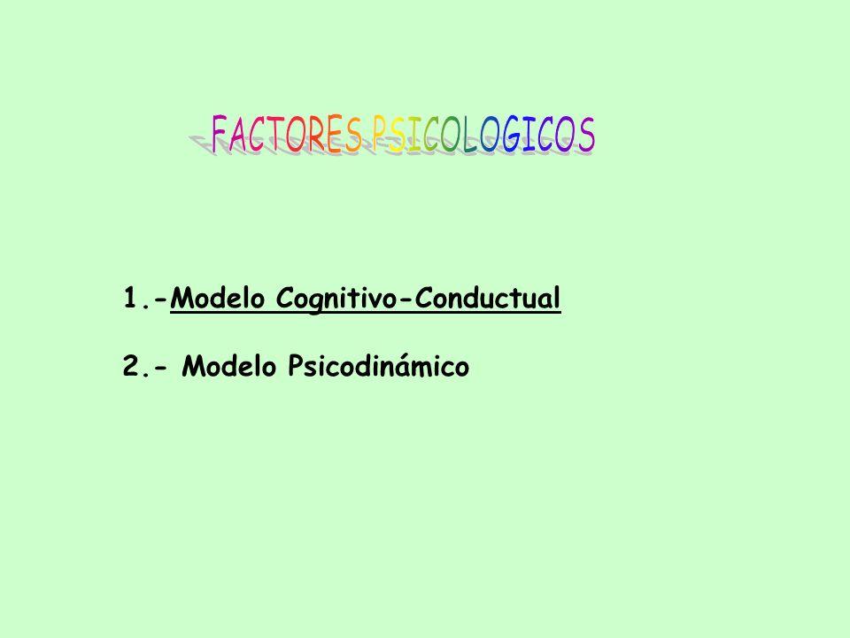 MODELO COGNITIVO-CONDUCTUAL EN ANOREXIA Modelo de Slade: Modelo conductual más versatil Problemas Familiares Problemas Interpersonales Insatisfacción