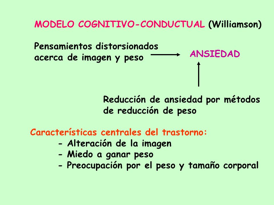 COGNICIONES EN TCA (Modelo Cognitivo-Conductual) Alteración Psicopatológica: DISTORSION COGNITIVA acerca del peso, la imagen, comida, control. ABSTRAC
