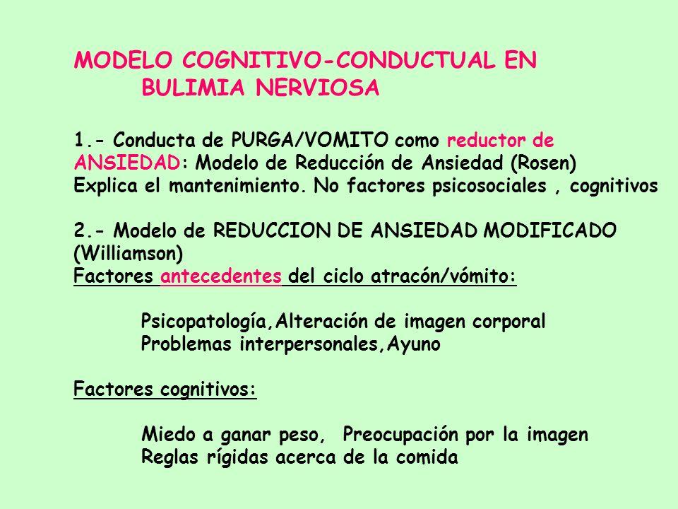 MODELO COGNITIVO-CONDUCTUAL (Williamson) Pensamientos distorsionados acerca de imagen y peso ANSIEDAD Reducción de ansiedad por métodos de reducción d