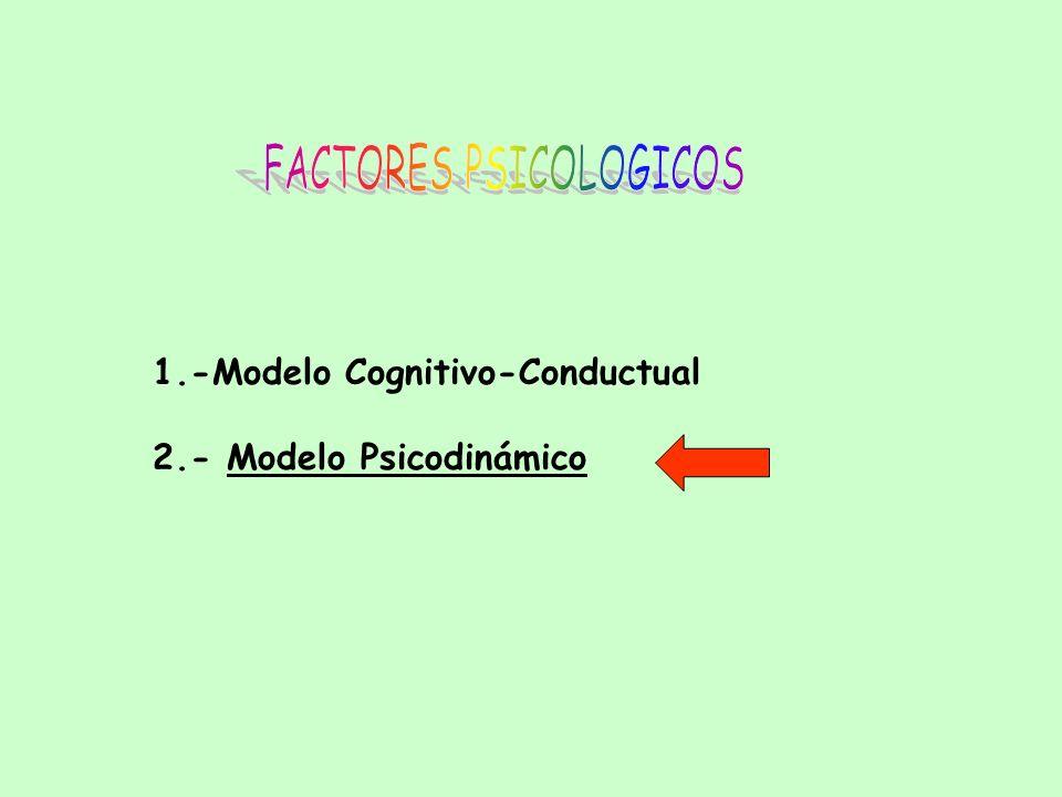 MODELO DE APRENDIZAJE COGNITIVO-SOCIAL (Wilson) COGNICIONES: Actitudes disfuncionales MIEDO: ganar peso, ser obeso DIETAS: restricción, ejercicio, pil