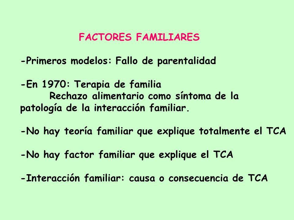 ETIOLOGIA DE LOS TCA MULTICAUSAL: Factores interactuando BIOLOGICOS PSICOLOGICOSFAMILIARES SOCIOCULTURALES