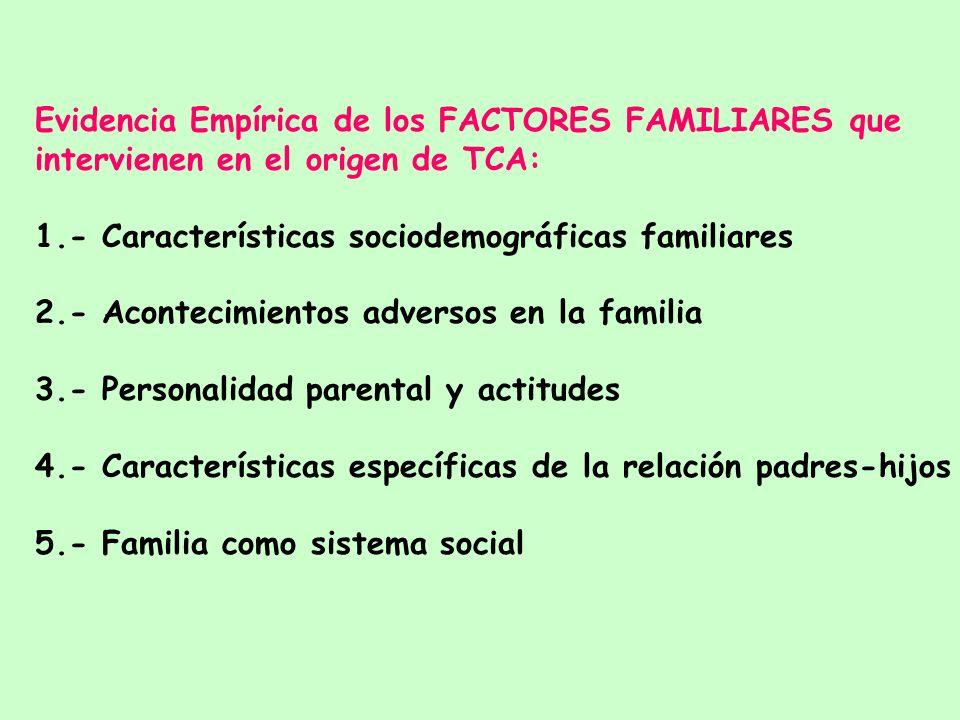 FACTORES FAMILIARES -Primeros modelos: Fallo de parentalidad -En 1970: Terapia de familia Rechazo alimentario como síntoma de la patología de la inter
