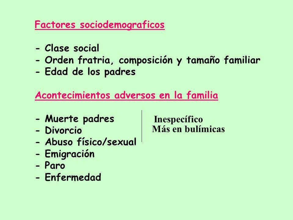 Evidencia Empírica de los FACTORES FAMILIARES que intervienen en el origen de TCA: 1.- Características sociodemográficas familiares 2.- Acontecimiento