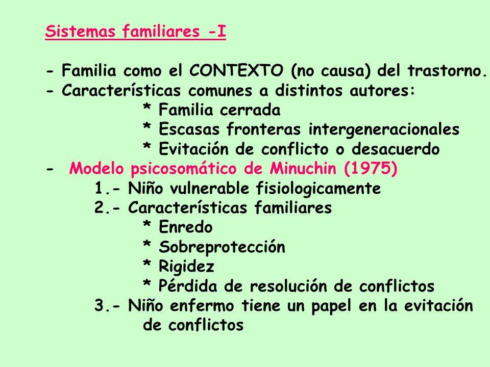Patrones de relación Padres-Hijos - Alteración de la relación temprana madre-hijo. No hay respuesta adecuada de la madre a las necesidades del niño. M