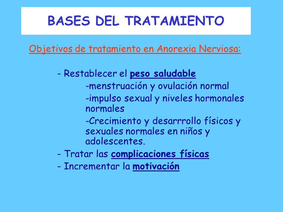 BASES DEL TRATAMIENTO Intervención psiquiátrica es la base del tratamiento: - Establecer y mantener vínculo terapéutico - Coordinar con otros especial