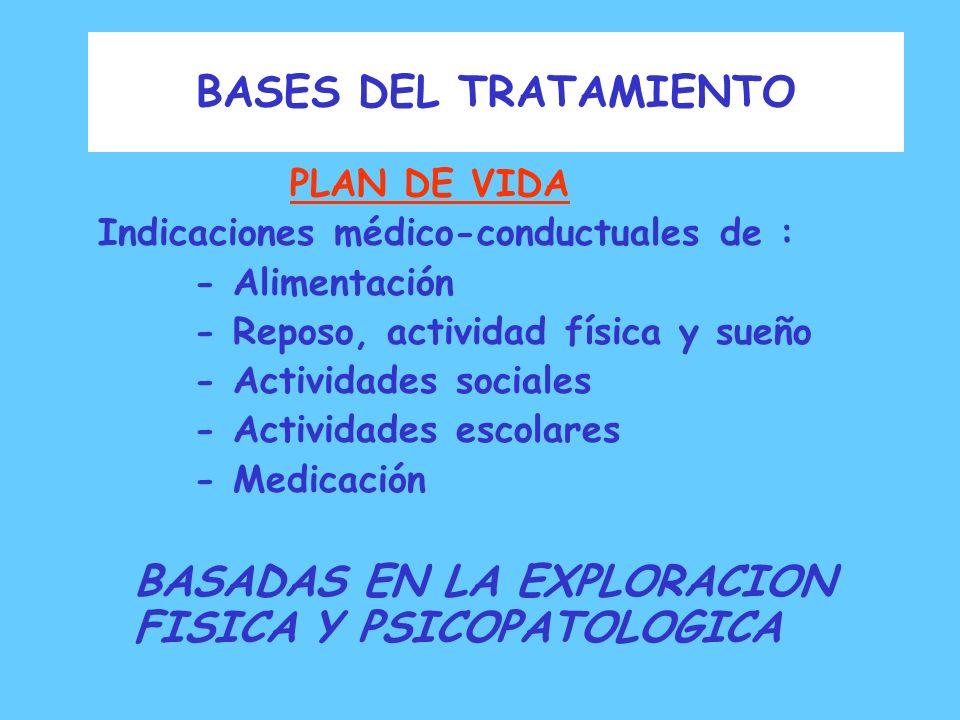 BASES DEL TRATAMIENTO Establecer cumplimiento del Plan de Vida ALIANZA TERAPEUTICA TECNICAS CONDUCTUALES Características terapeuta Características psi
