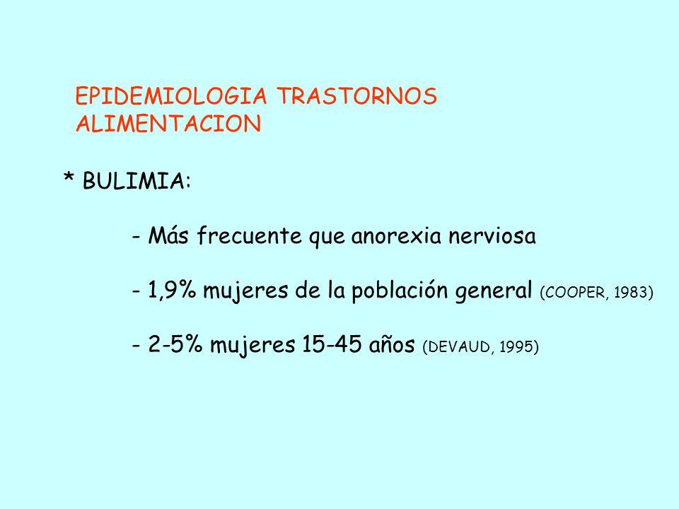 EPIDEMIOLOGIA TRASTORNOS ALIMENTACION Continuum Trastornos Comportamiento Alimentario : * Actitudes y conductas alimentación bordean anorexia E.A.T. >