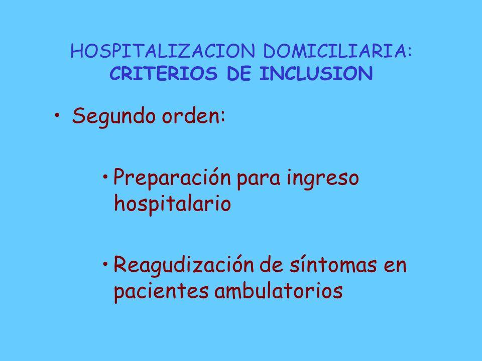 HOSPITALIZACION DOMICILIARIA: CRITERIOS DE INCLUSION Primer orden: Pacientes con AN: primer episodio Pérdida progresiva de peso IMC > 15 Kg/m² Fracaso