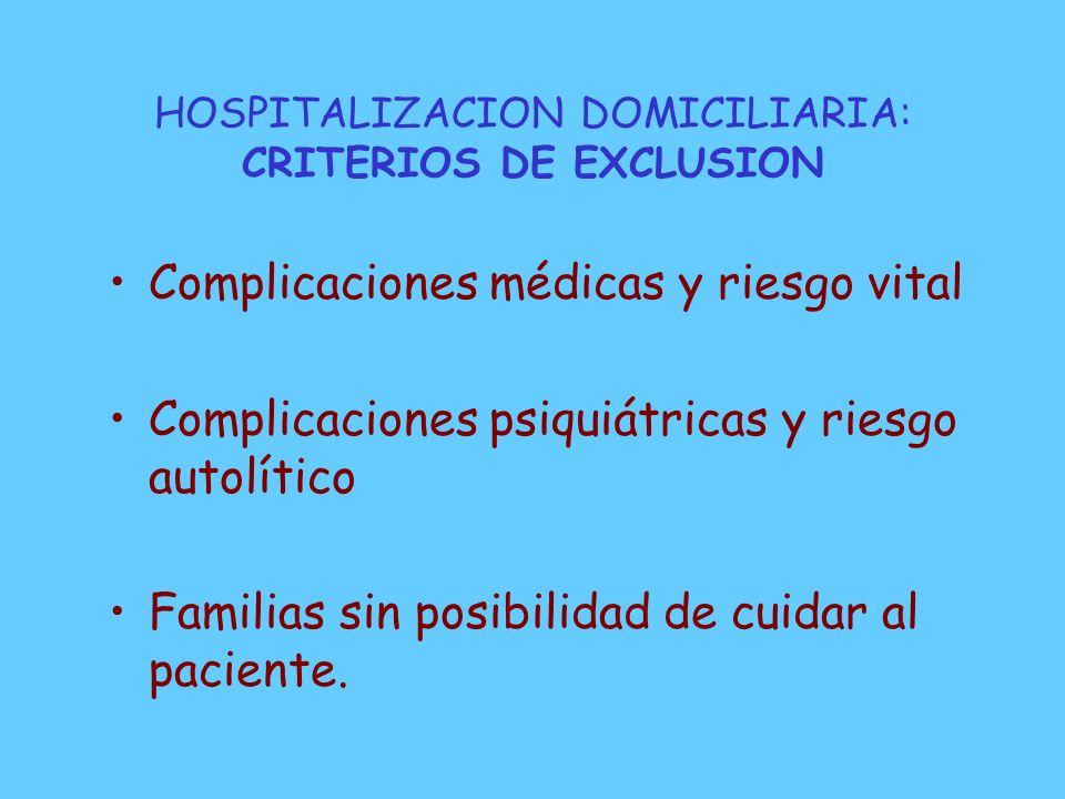 HOSPITALIZACION DOMICILIARIA: CRITERIOS DE INCLUSION Segundo orden: Preparación para ingreso hospitalario Reagudización de síntomas en pacientes ambul