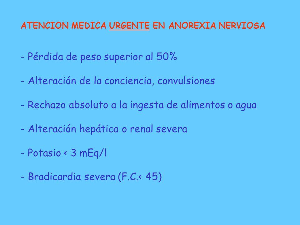 CRITERIOS DE INGRESO EN ANOREXIA NERVIOSA 1.- 1.- 5.- Fallo de tratamiento ambulatorio/ hospitalización en casa 6.- Conflictividad familiar manifiesta