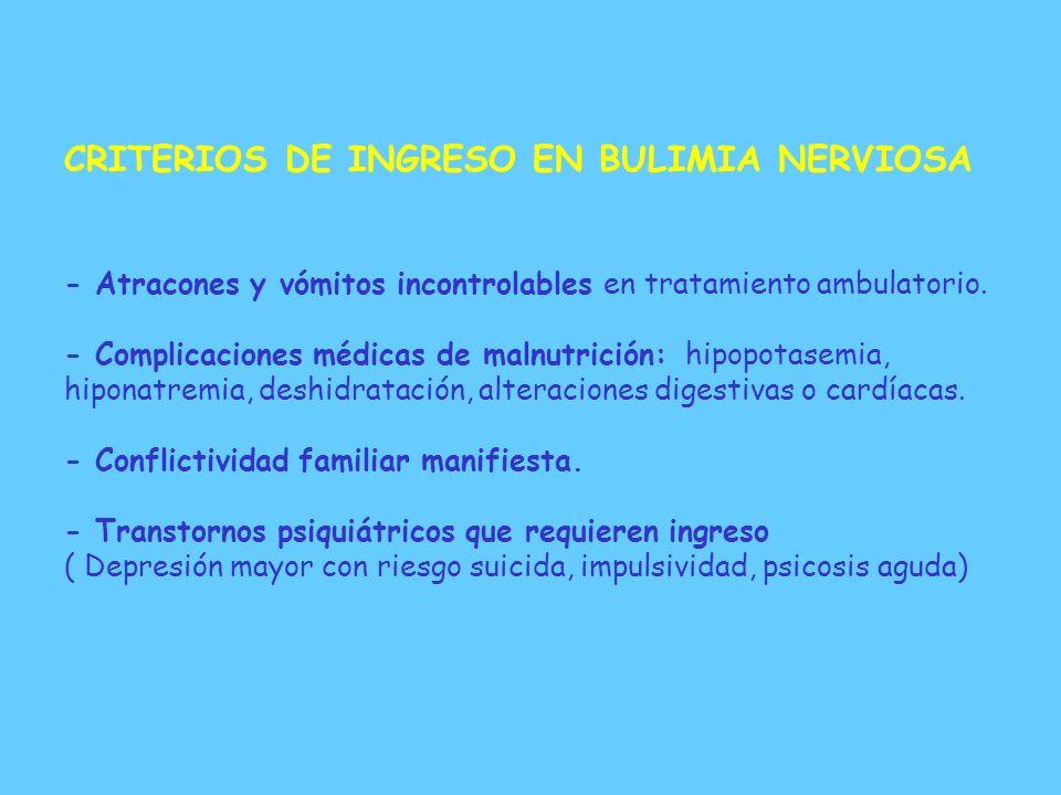 ATENCION MEDICA URGENTE EN ANOREXIA NERVIOSA - Pérdida de peso superior al 50% - Alteración de la conciencia, convulsiones - Rechazo absoluto a la ing