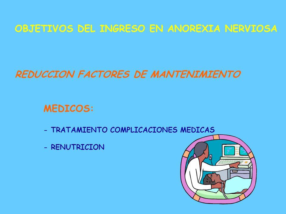 CRITERIOS DE INGRESO EN BULIMIA NERVIOSA - Atracones y vómitos incontrolables en tratamiento ambulatorio. - Complicaciones médicas de malnutrición: hi