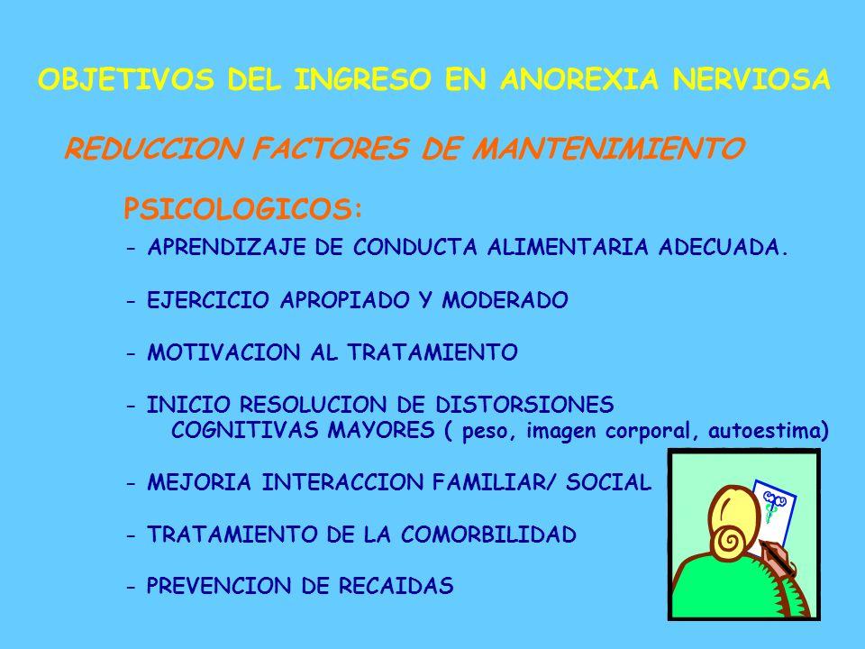 OBJETIVOS DEL INGRESO EN ANOREXIA NERVIOSA REDUCCION FACTORES DE MANTENIMIENTO MEDICOS: - TRATAMIENTO COMPLICACIONES MEDICAS - RENUTRICION