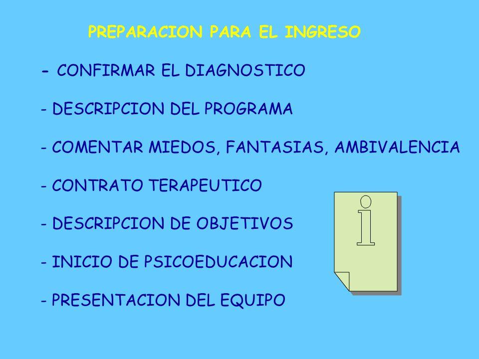 OBJETIVOS DEL INGRESO EN ANOREXIA NERVIOSA REDUCCION FACTORES DE MANTENIMIENTO PSICOLOGICOS: - APRENDIZAJE DE CONDUCTA ALIMENTARIA ADECUADA. - EJERCIC