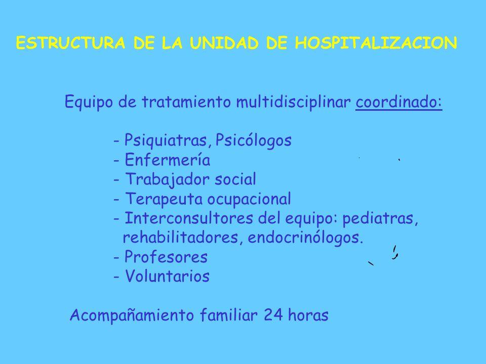 CONTRATO de HOSPITALIZACION PARA ADOLESCENTES T.C.A. - INGRESO EN COMPAÑÍA DE UN FAMILIAR - LA REALIMENTACION ES OBLIGATORIA - LA RECUPERACION DE PESO