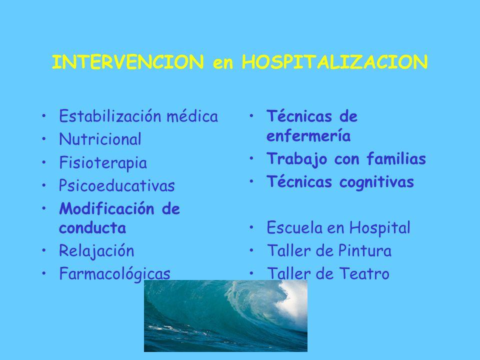 ESTRUCTURA DE LA UNIDAD DE HOSPITALIZACION Equipo de tratamiento multidisciplinar coordinado: - Psiquiatras, Psicólogos - Enfermería - Trabajador soci