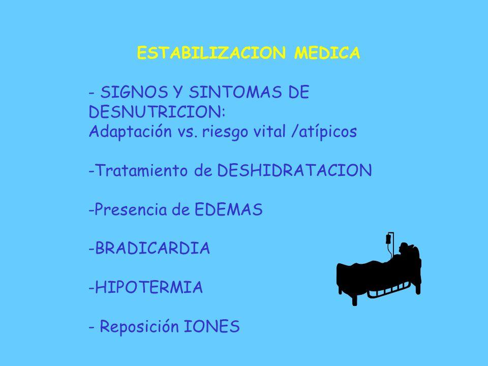 INTERVENCION en HOSPITALIZACION Estabilización médica Nutricional Fisioterapia Psicoeducativas Modificación de conducta Relajación Farmacológicas Técn