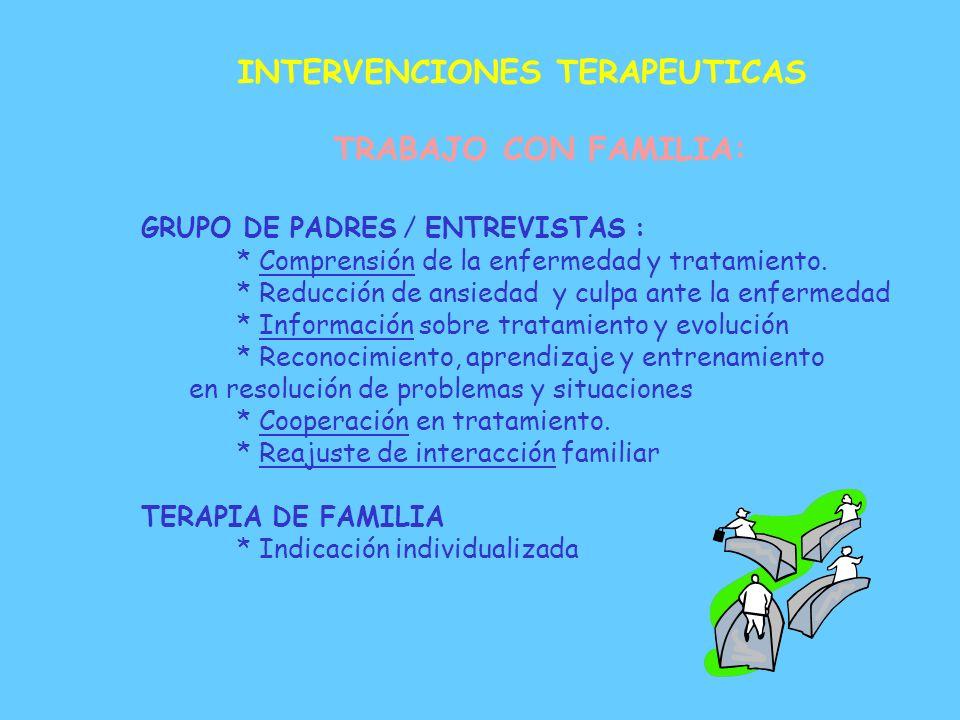 INTERVENCIONES TERAPEUTICAS Entrevista Individual, Grupo Psicoterapia, DIARIO - Motivación al tratamiento - Establecer relación terapéutica - Principi