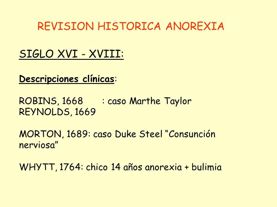 REVISION HISTORICA ANOREXIA SIGLO V - XVI: Modelo anoréxico - religioso: apogeo año 1500 Año 895: FRIDERADA von TREUCHTLINGEN (BAVIERA) S. XI: Príncip