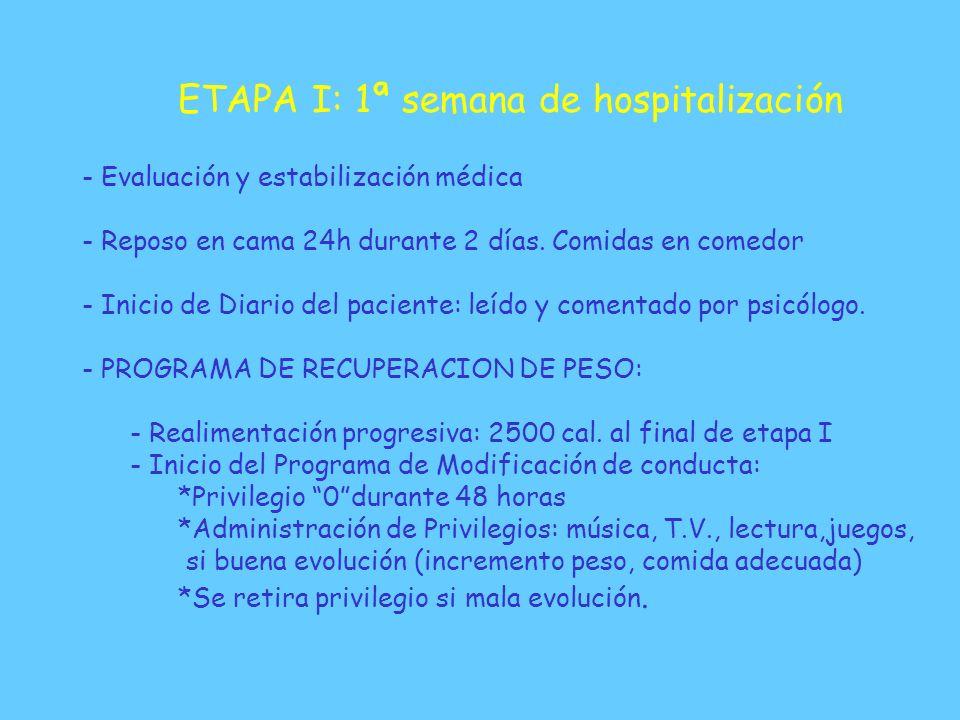 PROTOCOLO DE HOSPITALIZACION ETAPA I: Primera semana - RUPTURA DE LA ESCALADA ANOREXICA - ESTABILIZACION MEDICA - INICIO DE LA RECUPERACION NUTRICIONA