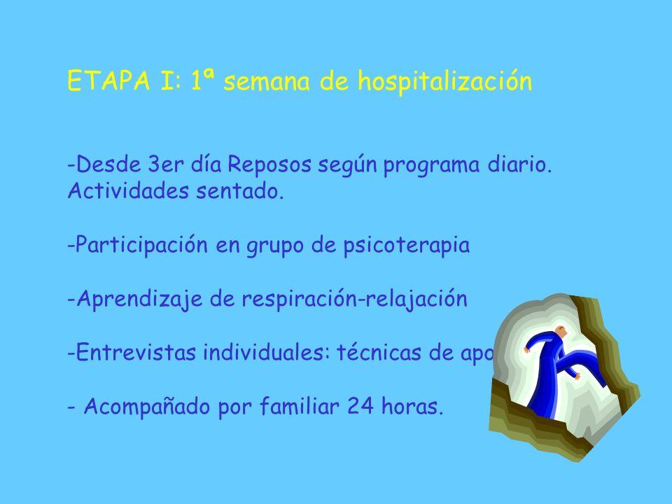 ETAPA I: 1ª semana de hospitalización - Evaluación y estabilización médica - Reposo en cama 24h durante 2 días. Comidas en comedor - Inicio de Diario