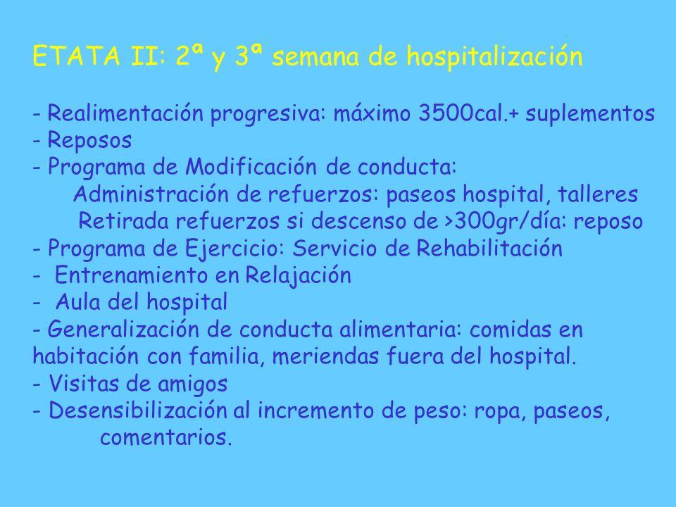 ETAPA I: 1ª semana de hospitalización -Desde 3er día Reposos según programa diario. Actividades sentado. -Participación en grupo de psicoterapia -Apre