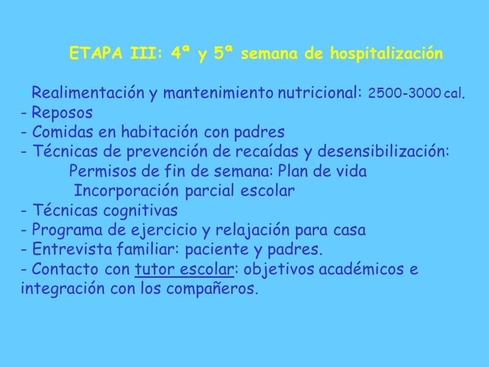 ETATA II: 2ª y 3ª semana de hospitalización - Realimentación progresiva: máximo 3500cal.+ suplementos - Reposos - Programa de Modificación de conducta