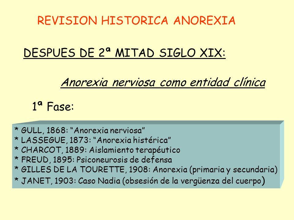 REVISION HISTORICA ANOREXIA SIGLO XVI - XVIII: Descripciones clínicas: ROBINS, 1668: caso Marthe Taylor REYNOLDS, 1669 MORTON, 1689: caso Duke Steel C