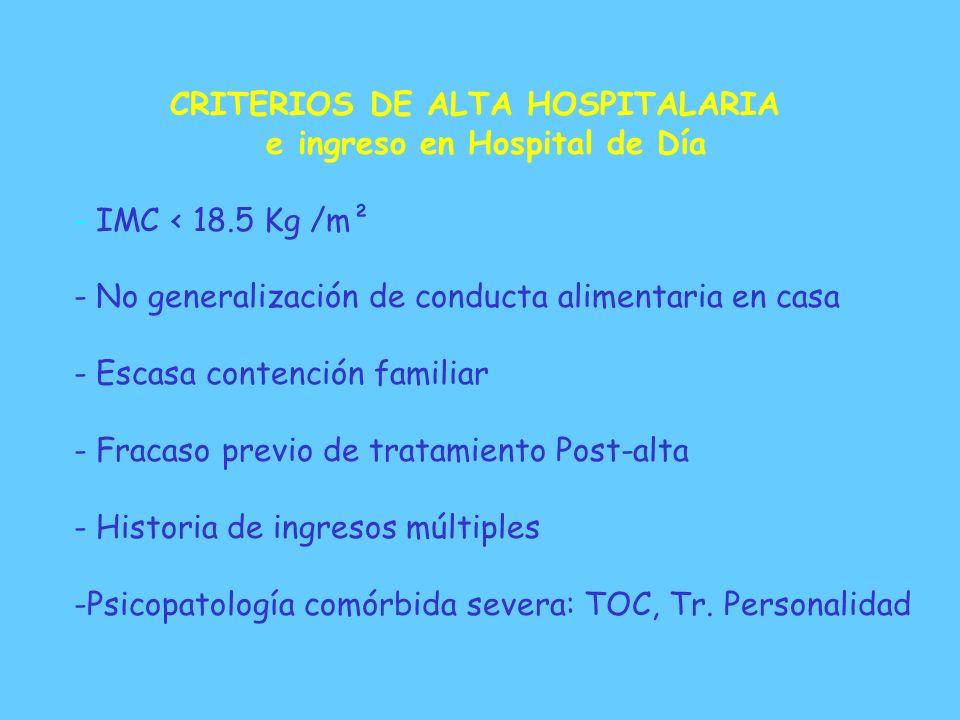 CRITERIOS DE ALTA HOSPITALARIA -IMC > 18.5 Kg /m² - Generalización de conducta alimentaria en casa - Mejoría psicopatológica - No riesgo de autolesión