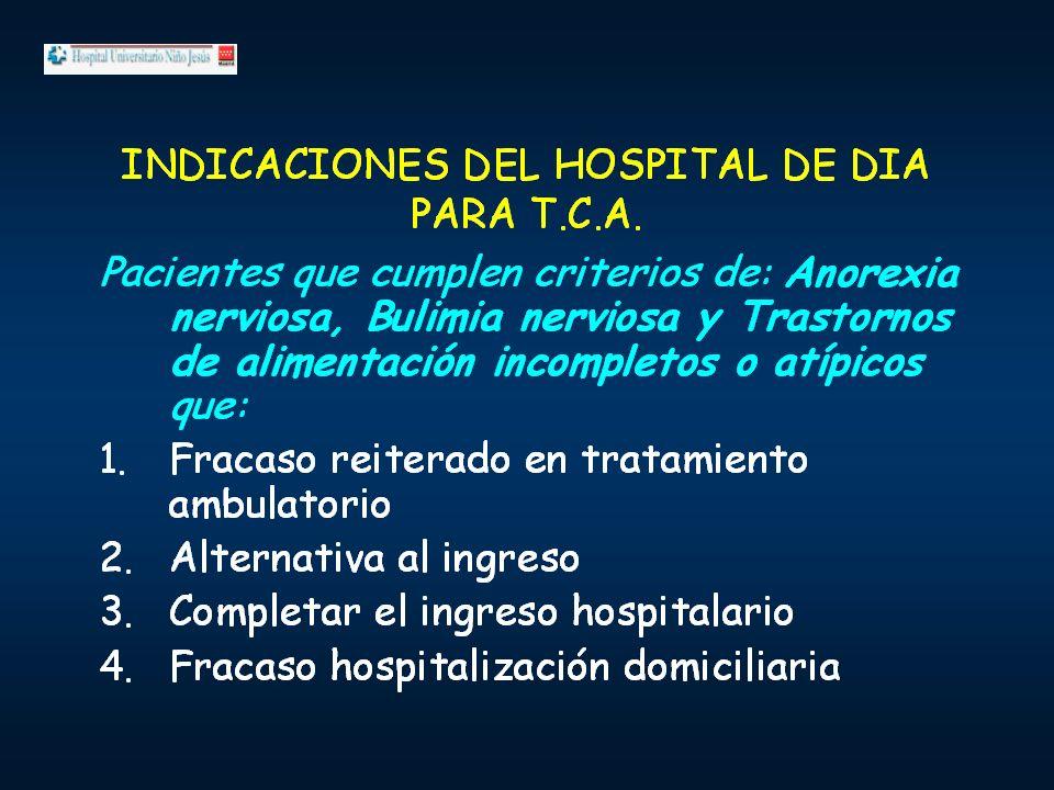 HOSPITALIZACION EN CASA - Plan de vida - T.conductual y cognitiva - Trabajo con familia HOSPITALIZACION - Programa recuperación de peso - Inicio T. co