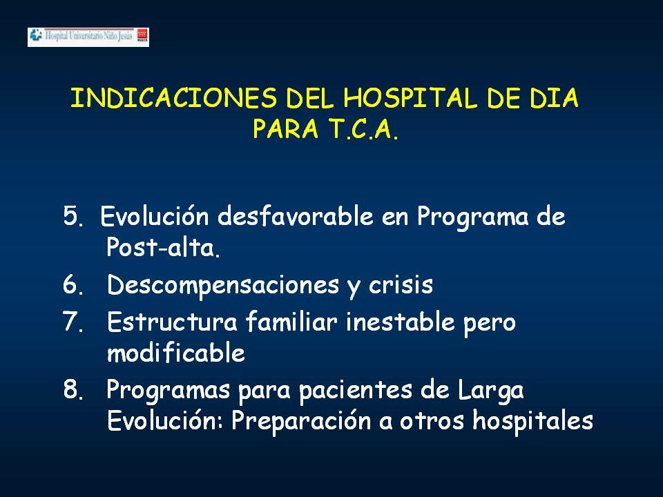 TRATAMIENTO EN HOSPITAL DE DIA OBJETIVOS: INDICACIONES: CONTRAINDICACIONES: TRABAJO TERAPEUTICO: