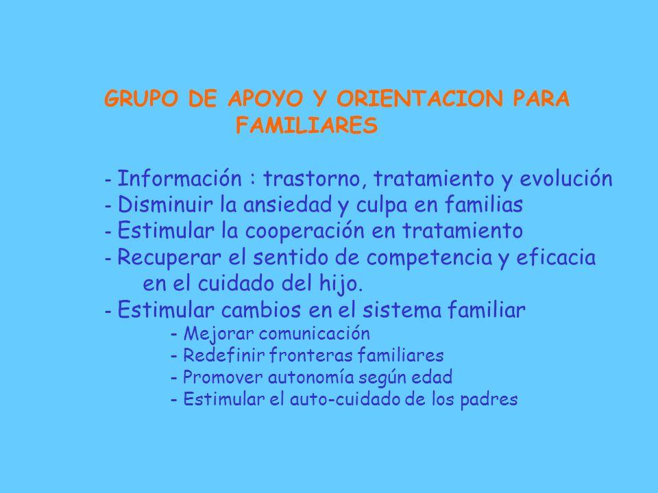 PSICOTERAPIA GRUPAL SESIONES SEMANALES DE 9-12 MESES DE DURACIÓN 90 MIN DE DURACIÓN 12-14 PACIENTES CONTENIDO Psicoeducativa Cognitivo-conductual: dis