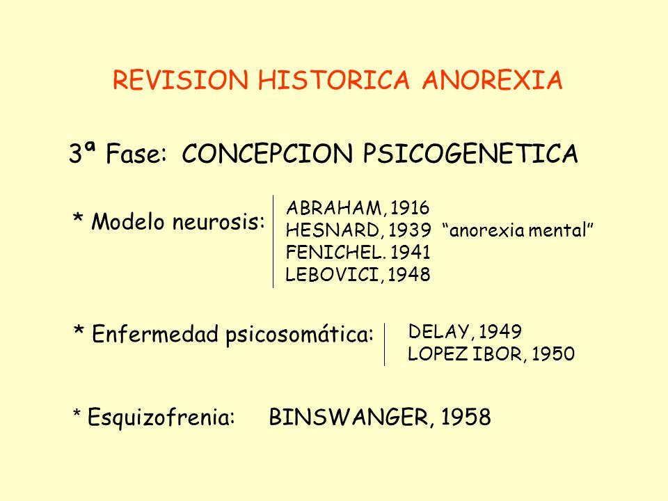 REVISION HISTORICA ANOREXIA PATOGENIA ENDOCRINA 2ª Fase: * SIMMONDS - Caquexia hipofisaria (1914) * SEECHAN 1938
