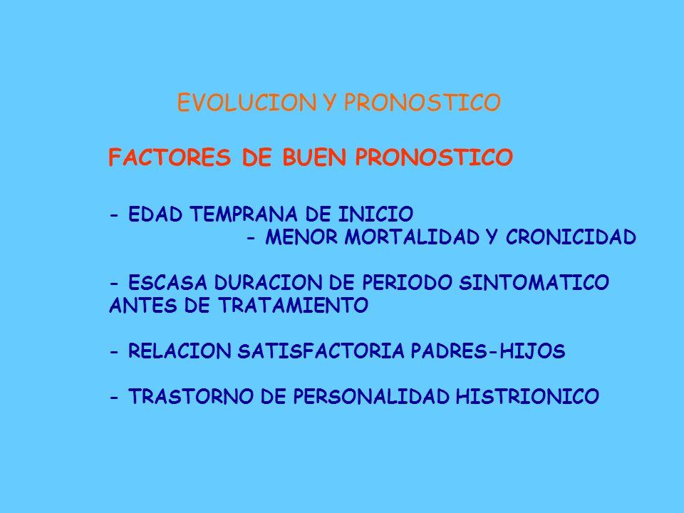EVOLUCION Y PRONOSTICO Evolución en ciclos de 2-4 años de media Gravedad variable Recuperación: Completa: 47% Mejoría: 33% Cronificación: 21% Mortalid
