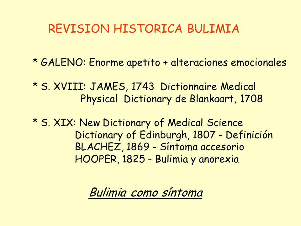 REVISION HISTORICA ANOREXIA A PARTIR DECADA 60: DIVERSIDAD ABORDAJES 3ª Fase: SIMPOSIUM DE GÖTTINGEN (1965): Investigación pluridisciplinar BRUCH, 197