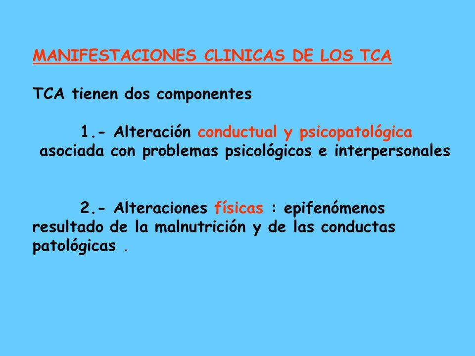 MANIFESTACIONES CLINICAS DE LOS TCA TCA tienen dos componentes 1.- Alteración conductual y psicopatológica asociada con problemas psicológicos e interpersonales 2.- Alteraciones físicas : epifenómenos resultado de la malnutrición y de las conductas patológicas.