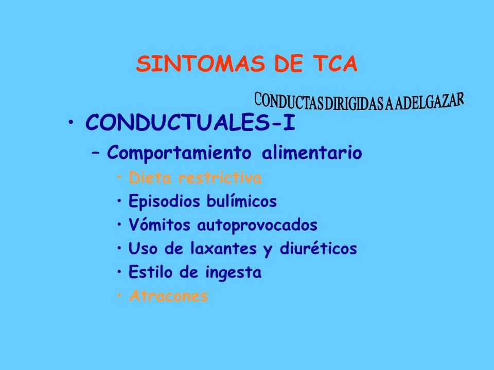 MANIFESTACIONES CLINICAS CONDUCTUALES COGNITIVOS PSICOPATOLOGICOS BIOLOGICOS
