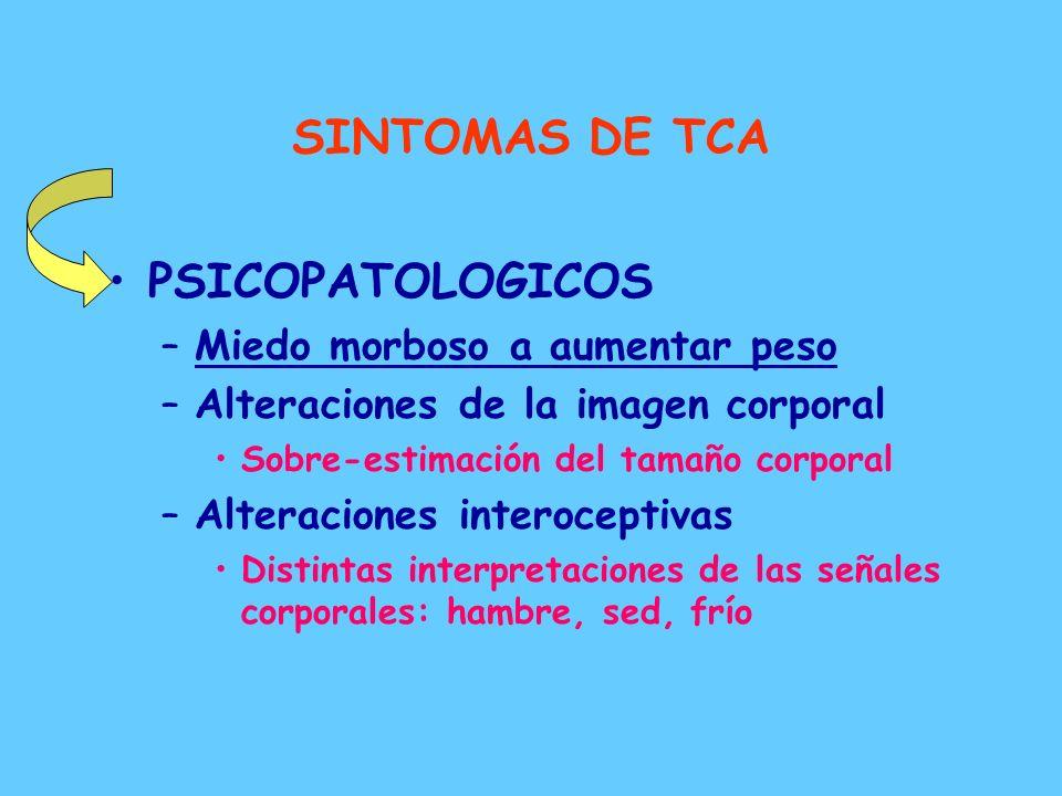 SINTOMAS DE TCA COGNITIVOS-I –Distorsiones cognitivas: comida, peso y figura Abstracción selectiva Solo me controlo a través de la comida Generalizaci