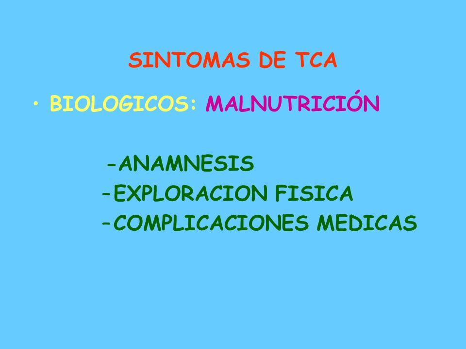 SINTOMAS DE TCA EMOCIONALES Ansiedad y ansiedad fóbica: – Cuerpo, peso, comida Depresión: tristeza, irritabilidad