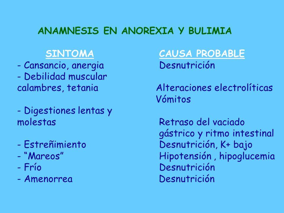 SINTOMAS DE TCA BIOLOGICOS: MALNUTRICIÓN -ANAMNESIS –EXPLORACION FISICA –COMPLICACIONES MEDICAS