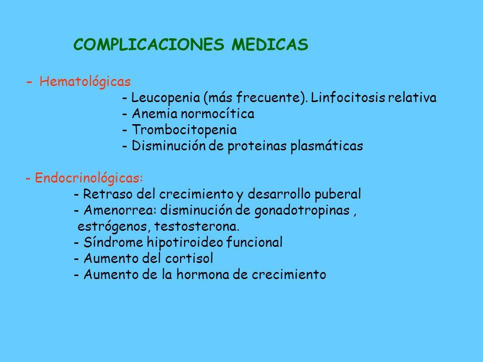 COMPLICACIONES MEDICAS Sistema neurológico - Delirium, convulsiones, ataxia por intoxicación acuosa. - Miopatía (fatiga) o Neuropatía - Compresión ner