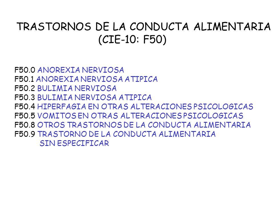 TRASTORNOS DE LA CONDUCTA ALIMENTARIA (CIE-10: F50) F50.0 ANOREXIA NERVIOSA F50.1 ANOREXIA NERVIOSA ATIPICA F50.2 BULIMIA NERVIOSA F50.3 BULIMIA NERVIOSA ATIPICA F50.4 HIPERFAGIA EN OTRAS ALTERACIONES PSICOLOGICAS F50.5 VOMITOS EN OTRAS ALTERACIONES PSICOLOGICAS F50.8 OTROS TRASTORNOS DE LA CONDUCTA ALIMENTARIA F50.9 TRASTORNO DE LA CONDUCTA ALIMENTARIA SIN ESPECIFICAR