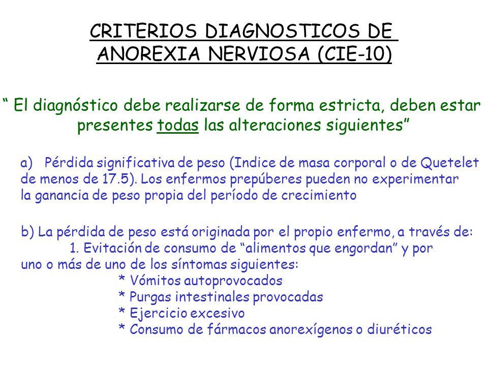 CRITERIOS DE RUSSELL ANOREXIA NERVIOSA (1970) 1.-Conducta destinada a producir una marcada disminución de peso. 2.- La psicopatología principal es el